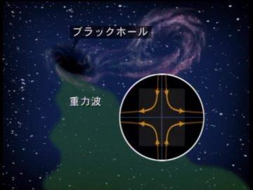 宇宙の謎を解く