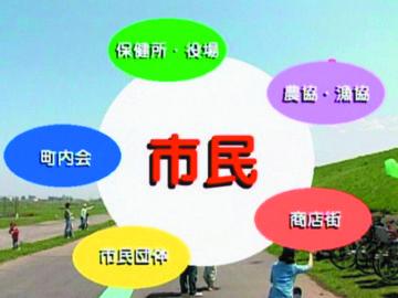 健康日本21とヘルスプロモーション